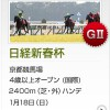 日経新春杯のレース回顧と次走以降の注目馬