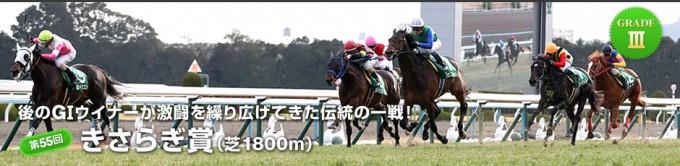 2015年きさらぎ賞