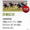 京都記念の注目馬と予想