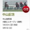 中山記念のレース回顧と次走以降の注目馬と、安田記念に出走できたら注目の馬