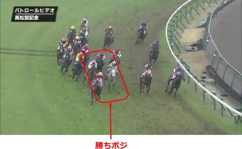 2015年高松宮記念の「勝ちポジ」