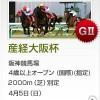 大阪杯のレース回顧と次走以降の注目馬と、最近の馬場について