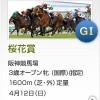 桜花賞のレース回顧と次走以降の注目馬と、オークスで期待したい穴馬
