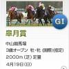 【予想追記】皐月賞出走馬の前走チェックコメントと「勝ちポジ」予想