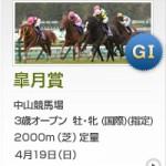 皐月賞のレース回顧と次走以降の注目馬と、2015年の夢馬:ドゥラメンテを差し置いて、日本ダービーの本命◎馬候補はこの馬!