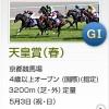 天皇賞(春)のレース回顧と次走以降の注目馬と、今年の古馬王道路線で常に注意が必要な穴馬