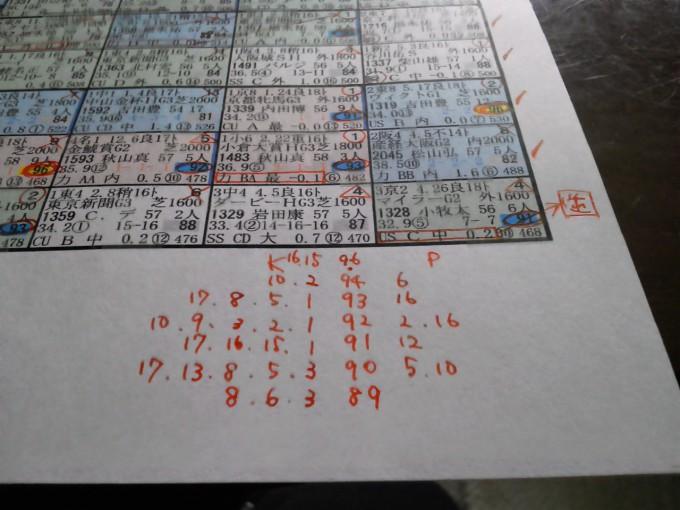 「栄光の競馬新聞」の使い方4
