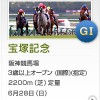 【予想追記】宝塚記念2015予想:出走馬の前走チェックコメントと「勝ちポジ」予想
