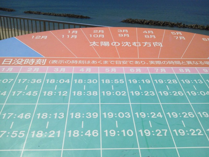 キララ多岐ビーチ太陽の沈む方向と時間