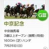 【予想追記】中京記念2015予想:出走馬の前走チェックコメントと「勝ちポジ」予想