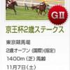 【予想追記】京王杯2歳S2015予想:出走馬の前走チェックコメントと「勝ちポジ」予想