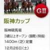 【予想追記】阪神C2015予想:出走馬の前走チェックコメントと「勝ちポジ」予想