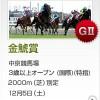 金鯱賞2015のレース回顧と次走以降の注目馬と、相手弱化の次走で注意したい馬2頭など