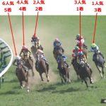 先週(皐月賞週)の馬場について(苦言)と、先週の馬場傾向(4月15,16日)と、今週の馬場予想(4月22,23日)